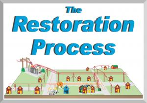 The Restoration Process